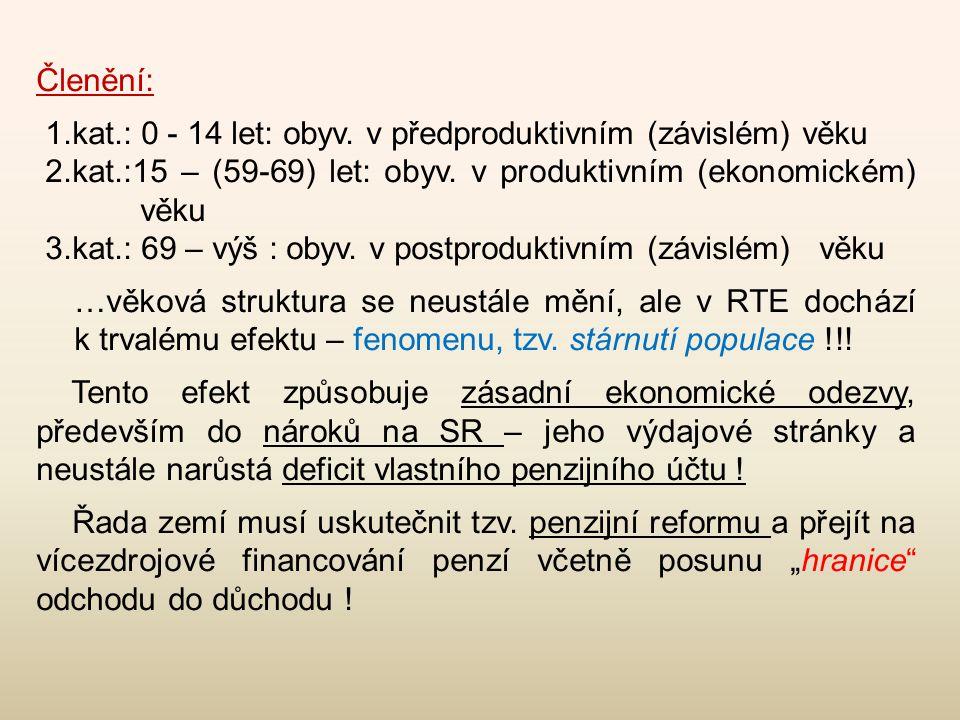 Členění: 1.kat.: 0 - 14 let: obyv. v předproduktivním (závislém) věku 2.kat.:15 – (59-69) let: obyv. v produktivním (ekonomickém) věku 3.kat.: 69 – vý