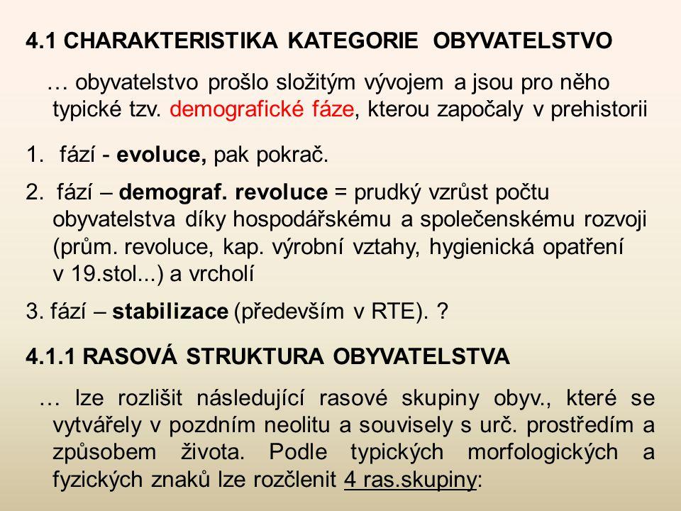 4.1 CHARAKTERISTIKA KATEGORIE OBYVATELSTVO … obyvatelstvo prošlo složitým vývojem a jsou pro něho typické tzv. demografické fáze, kterou započaly v pr