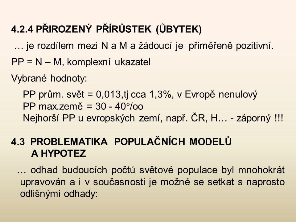 4.2.4 PŘIROZENÝ PŘÍRŮSTEK (ŮBYTEK) … je rozdílem mezi N a M a žádoucí je přiměřeně pozitivní. PP = N – M, komplexní ukazatel Vybrané hodnoty: PP prům.