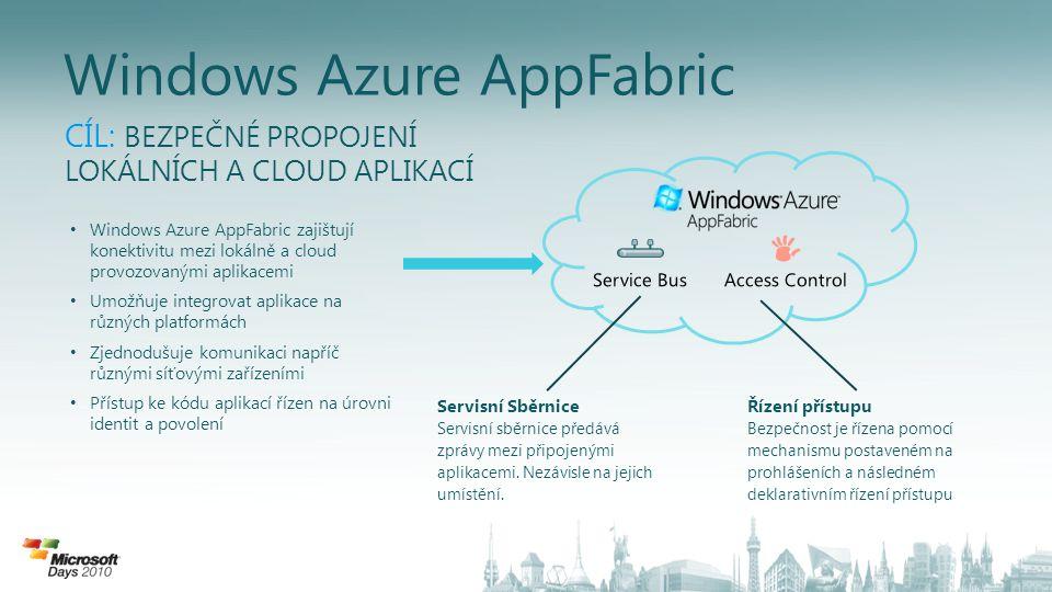 CÍL: BEZPEČNÉ PROPOJENÍ LOKÁLNÍCH A CLOUD APLIKACÍ • Windows Azure AppFabric zajištují konektivitu mezi lokálně a cloud provozovanými aplikacemi • Umo