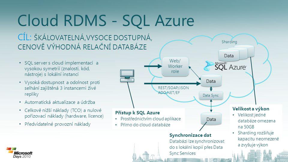 CÍL: ŠKÁLOVATELNÁ,VYSOCE DOSTUPNÁ, CENOVĚ VÝHODNÁ RELAČNÍ DATABÁZE • SQL server s cloud implementací a vysokou symetrií (znalosti, kód, nástroje) s lo