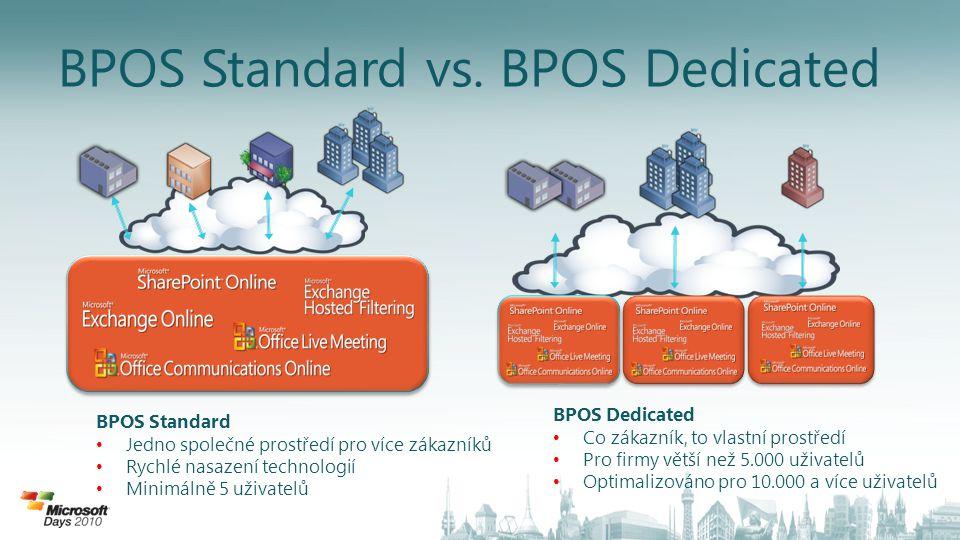 BPOS Standard vs. BPOS Dedicated BPOS Standard • Jedno společné prostředí pro více zákazníků • Rychlé nasazení technologií • Minimálně 5 uživatelů BPO