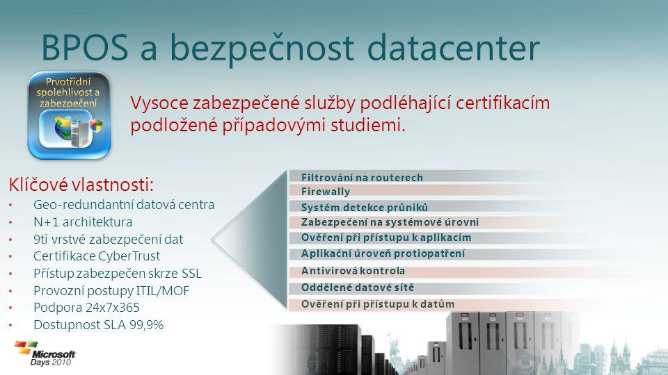 BPOS a bezpečnost datacenter Vysoce zabezpečené služby podléhající certifikacím podložené případovými studiemi. Ověření při přístupu k datům Oddělené