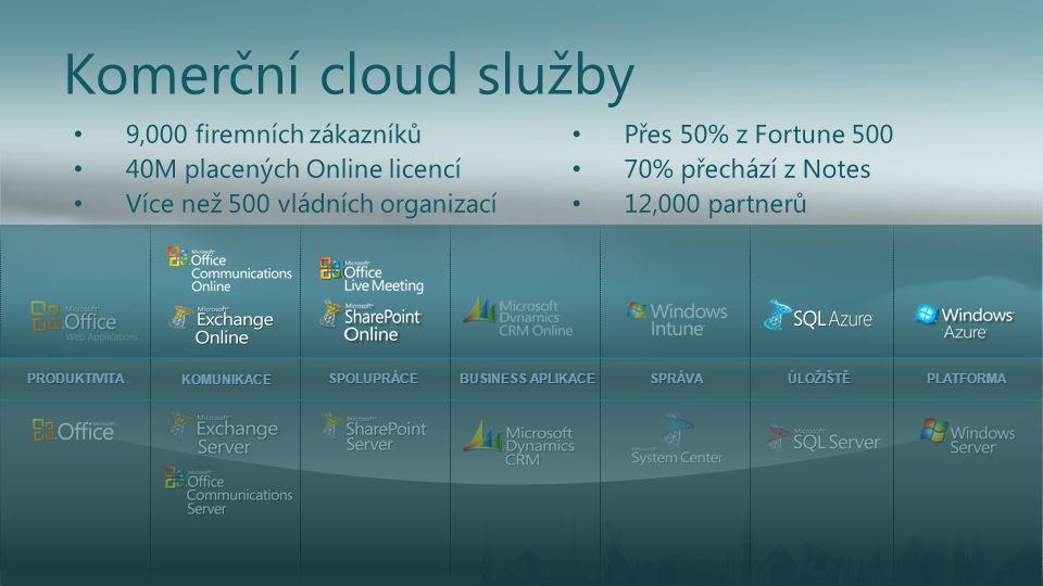 Windows Azure Platform Dalibor Kačmář e-mail: dalibor.kacmar@microsoft.com blog: blogs.msdn.com/kaci tv: www.mstv.cz
