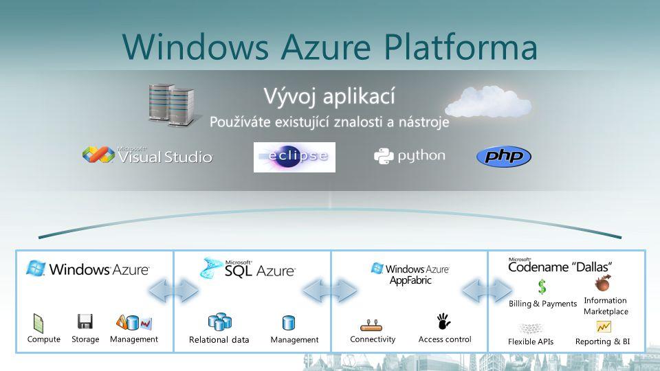 Fabric ComputeStorage Správa služeb  realizován prostřednictvím Fabric Controller  provádí load balancing a aplikační škálování  dochází zde k výpočetní virtualizaci Definice Windows Azure architektury Výpočetní služba  masivní aplikační škálovatelnost  možnost kombinace webové a výpočetní role  automatická replikace rolí k dosažení požadavků aplikace a výpočetního výkonu Služba úložiště  extrémní množství dat  libovolný formát, po neomezenou dobu  bez nutnosti využití výpočtů