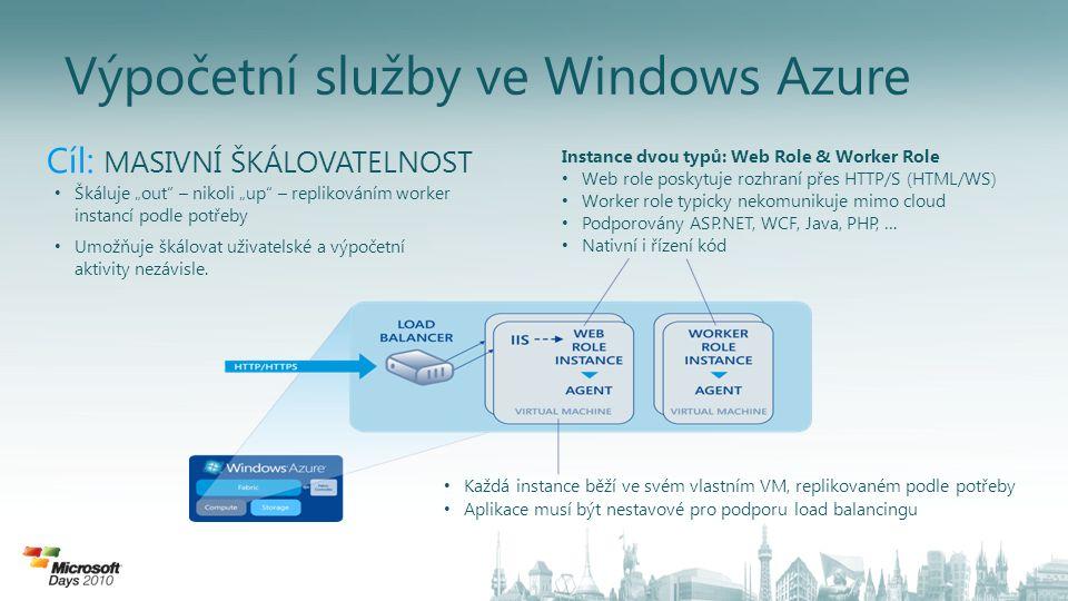 CÍL: ŠKÁLOVATELNÉ, TRVALÉ, OBECNÉ ÚLOŽIŠTĚ • Windows Azure Storage je další aplikace, řízené Fabric řadičem • Využitelné samostatně nebo z Windows Azure aplikací • Dimenzováno na ukládání extrémně velkých dat (TB, rozsáhlé tabulky) • Podpora CDN distribuce – 18 geografických lokací • Azure Drive - emulace NTFS nad Blob službou Bloby: Velká, nestrukturovaná data (audio, video, apod.) Tabulky: masivní množství jednoduchých strukturovaných dat Fronty: serializované zprávy nebo dotazy.