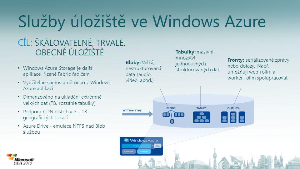 CÍL: ŠKÁLOVATELNÉ, TRVALÉ, OBECNÉ ÚLOŽIŠTĚ • Windows Azure Storage je další aplikace, řízené Fabric řadičem • Využitelné samostatně nebo z Windows Azu