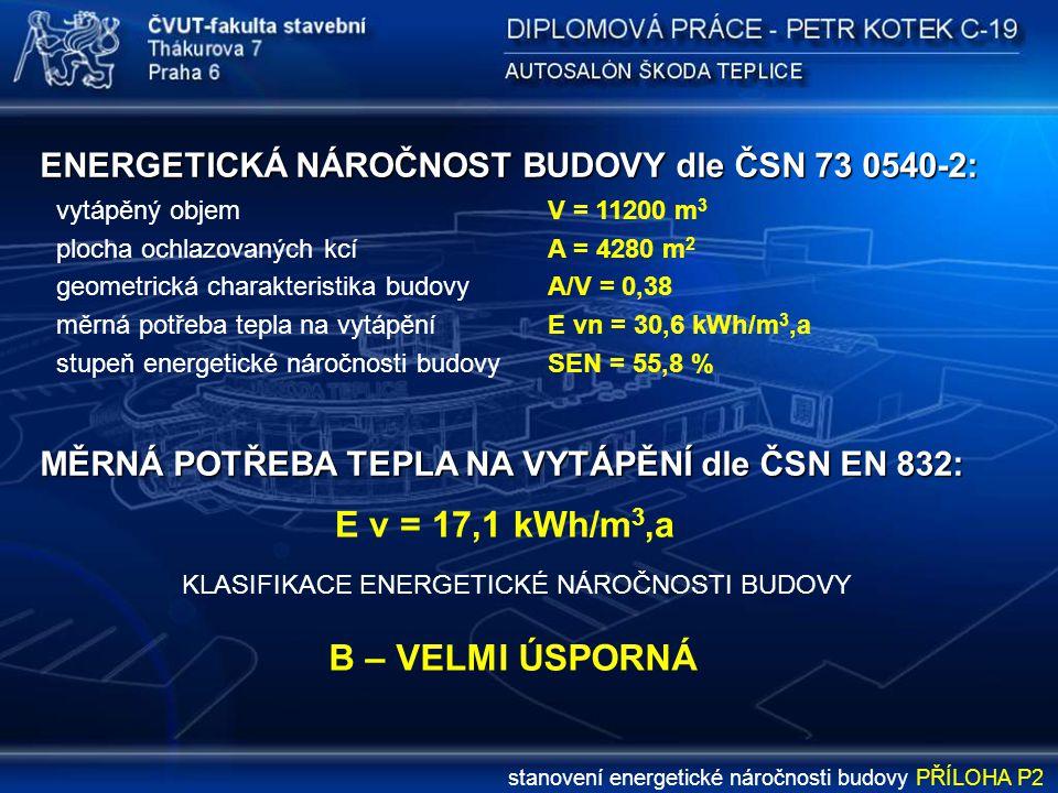 ENERGETICKÁ NÁROČNOST BUDOVY dle ČSN 73 0540-2: vytápěný objem plocha ochlazovaných kcí geometrická charakteristika budovy měrná potřeba tepla na vytá
