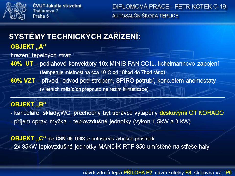 """SYSTÉMY TECHNICKÝCH ZAŘÍZENÍ: návrh zdrojů tepla PŘÍLOHA P2, návrh kotelny P3, strojovna VZT P6 OBJEKT """"A"""" hrazení tepelných ztrát: 40% UT – podlahové"""
