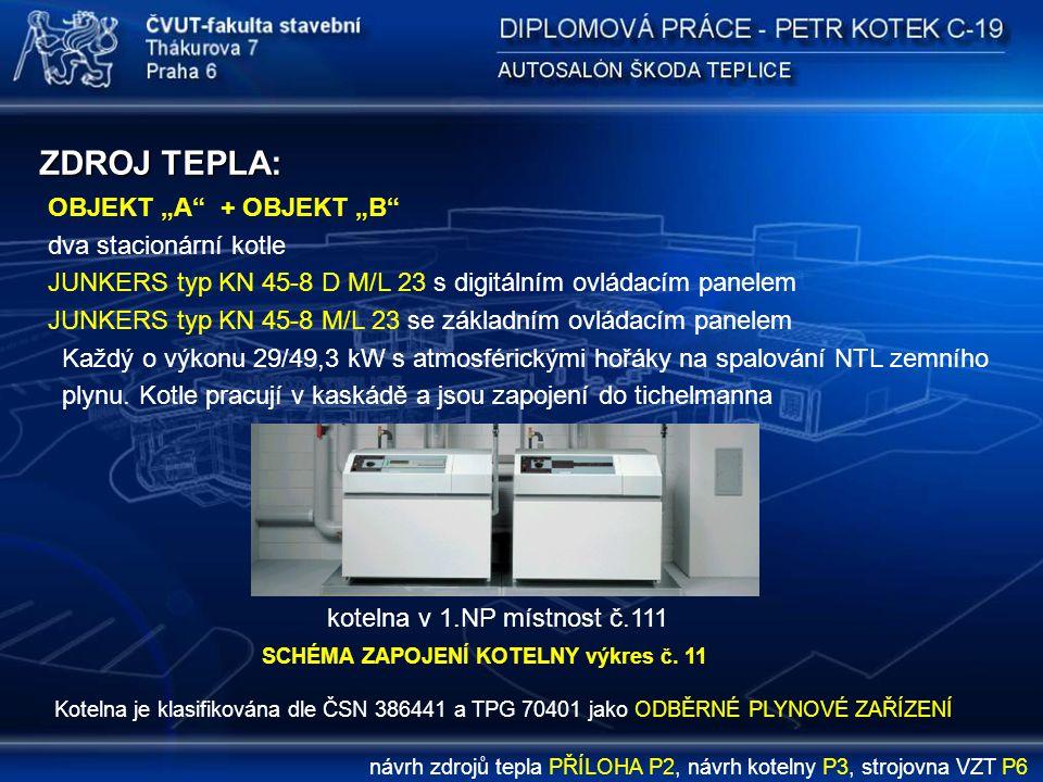 """ZDROJ TEPLA: návrh zdrojů tepla PŘÍLOHA P2, návrh kotelny P3, strojovna VZT P6 OBJEKT """"A"""" + OBJEKT """"B"""" dva stacionární kotle JUNKERS typ KN 45-8 D M/L"""