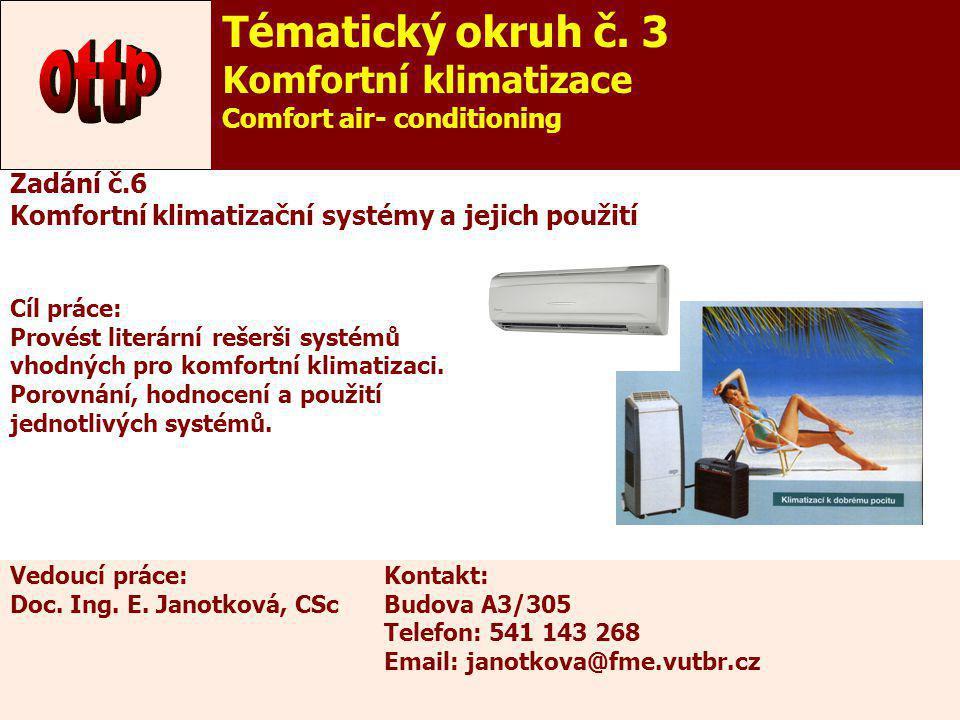 11 Zadání č.6 Komfortní klimatizační systémy a jejich použití Cíl práce: Provést literární rešerši systémů vhodných pro komfortní klimatizaci. Porovná