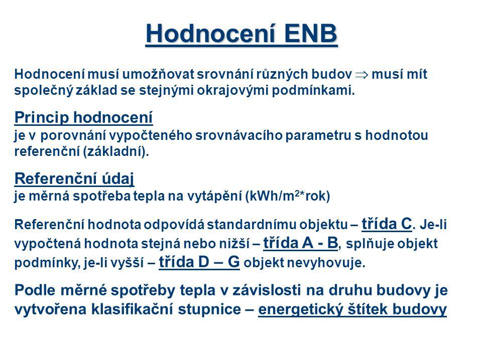 Hodnocení ENB Hodnocení musí umožňovat srovnání různých budov  musí mít společný základ se stejnými okrajovými podmínkami. Princip hodnocení je v por