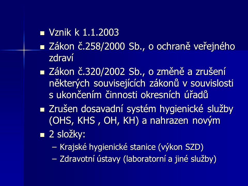  Vznik k 1.1.2003  Zákon č.258/2000 Sb., o ochraně veřejného zdraví  Zákon č.320/2002 Sb., o změně a zrušení některých souvisejících zákonů v souvi