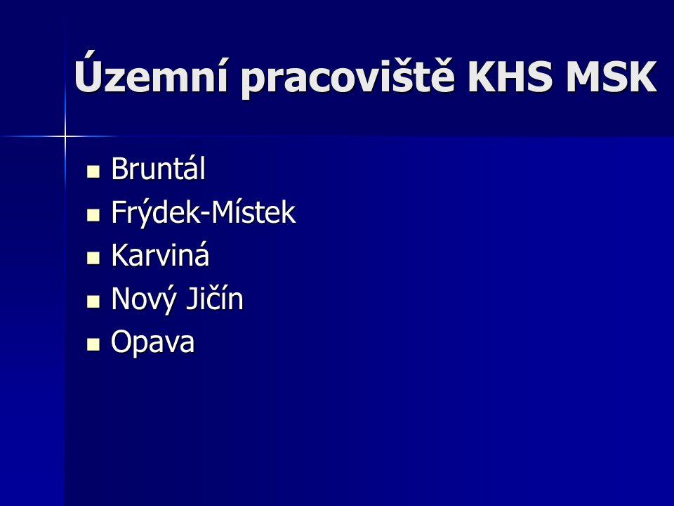 Územní pracoviště KHS MSK  Bruntál  Frýdek-Místek  Karviná  Nový Jičín  Opava