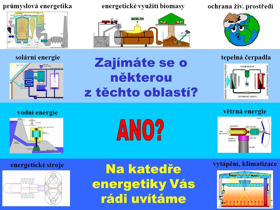 solární energie tepelná čerpadla vodní energie energetické využití biomasy větrná energie energetické stroje Zajímáte se o některou z těchto oblastí?