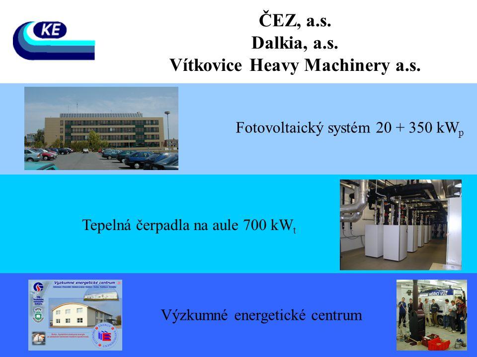 Fotovoltaický systém 20 + 350 kW p Tepelná čerpadla na aule 700 kW t Výzkumné energetické centrum ČEZ, a.s. Dalkia, a.s. Vítkovice Heavy Machinery a.s