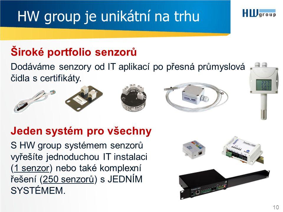 HW group je unikátní na trhu 10 Dodáváme senzory od IT aplikací po přesná průmyslová čidla s certifikáty. Jeden systém pro všechny S HW group systémem