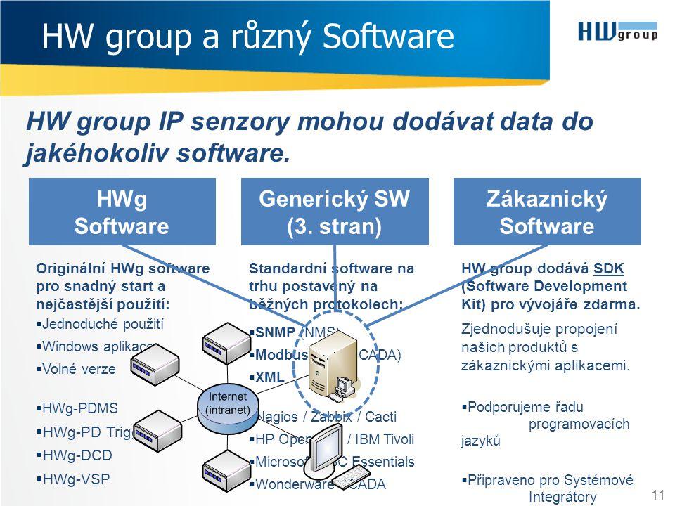 HW group IP senzory mohou dodávat data do jakéhokoliv software. 11 HW group a různý Software HWg Software Generický SW (3. stran) Zákaznický Software