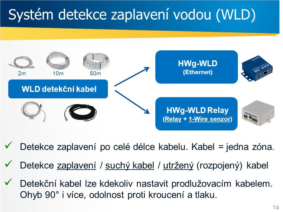 14 Systém detekce zaplavení vodou (WLD) HWg-WLD (Ethernet) HWg-WLD Relay (Relay + 1-Wire senzor) WLD detekční kabel 2m10m50m  Detekce zaplavení po ce