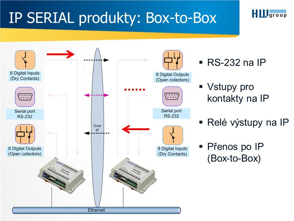 IP SERIAL produkty: Box-to-Box  RS-232 na IP  Vstupy pro kontakty na IP  Relé výstupy na IP  Přenos po IP (Box-to-Box)
