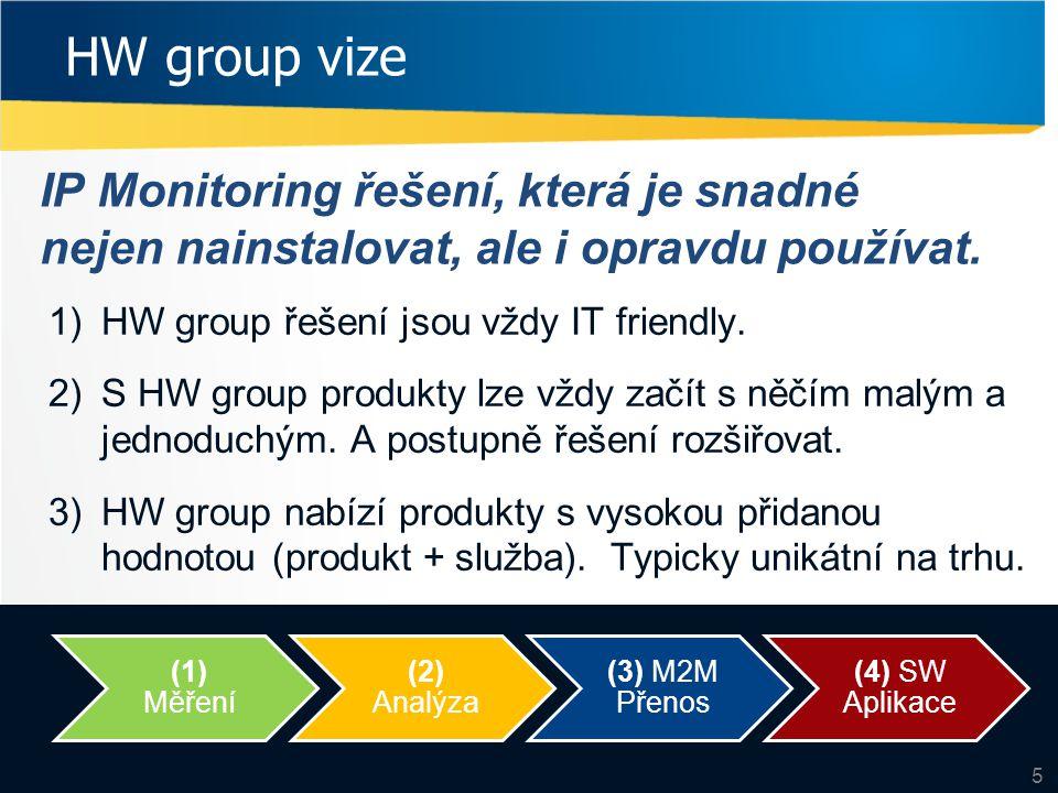 IP Monitoring řešení, která je snadné nejen nainstalovat, ale i opravdu používat. 5 HW group vize (1) Měření (2) Analýza (3) M2M Přenos (4) SW Aplikac