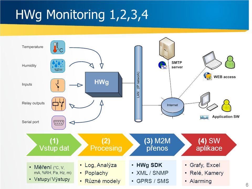 HWg Monitoring 1,2,3,4 6 (1) Vstup dat (2) Procesing (3) M2M přenos (4) SW aplikace •Měření (°C, V, mA, %RH, Pa, Hz, m) •Vstupy/ Výstupy •Log, Analýza