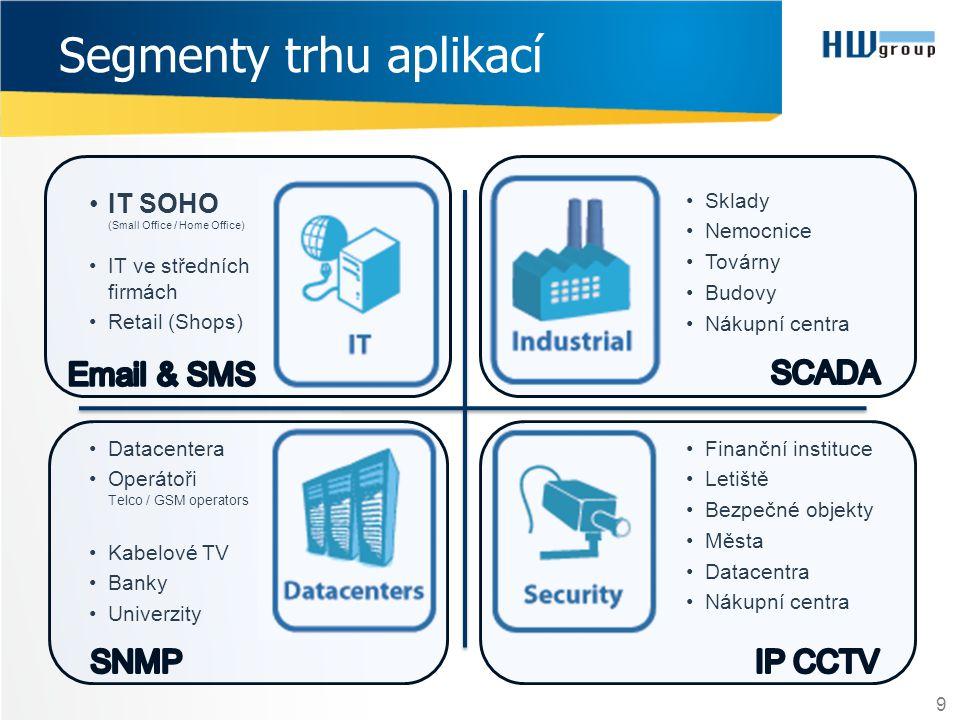 Segmenty trhu aplikací 9 •IT SOHO (Small Office / Home Office) •IT ve středních firmách •Retail (Shops) •Sklady •Nemocnice •Továrny •Budovy •Nákupní c