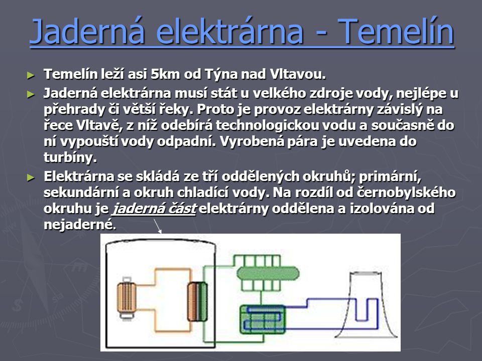 Jaderná elektrárna - Temelín ► Temelín leží asi 5km od Týna nad Vltavou. ► Jaderná elektrárna musí stát u velkého zdroje vody, nejlépe u přehrady či v