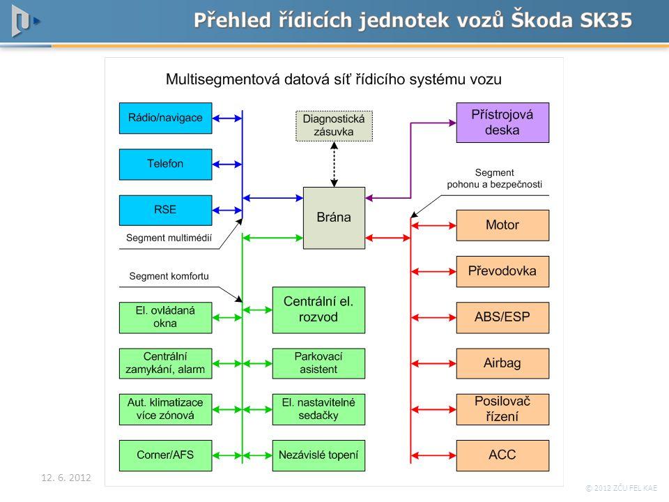 © 2012 ZČU FEL KAE 12. 6. 2012