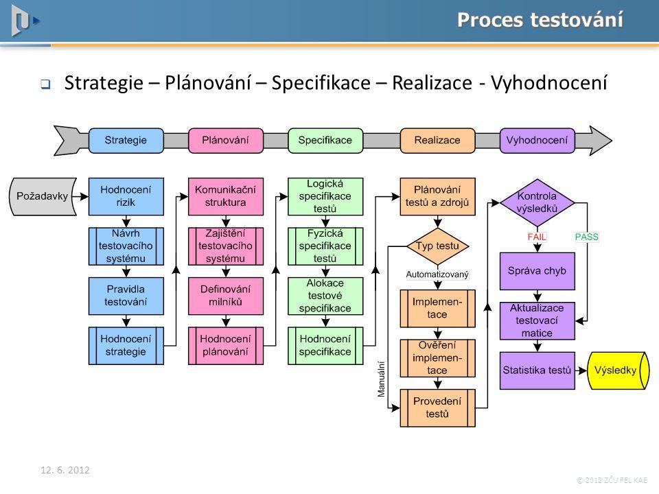 © 2012 ZČU FEL KAE  Strategie – Plánování – Specifikace – Realizace - Vyhodnocení 12. 6. 2012