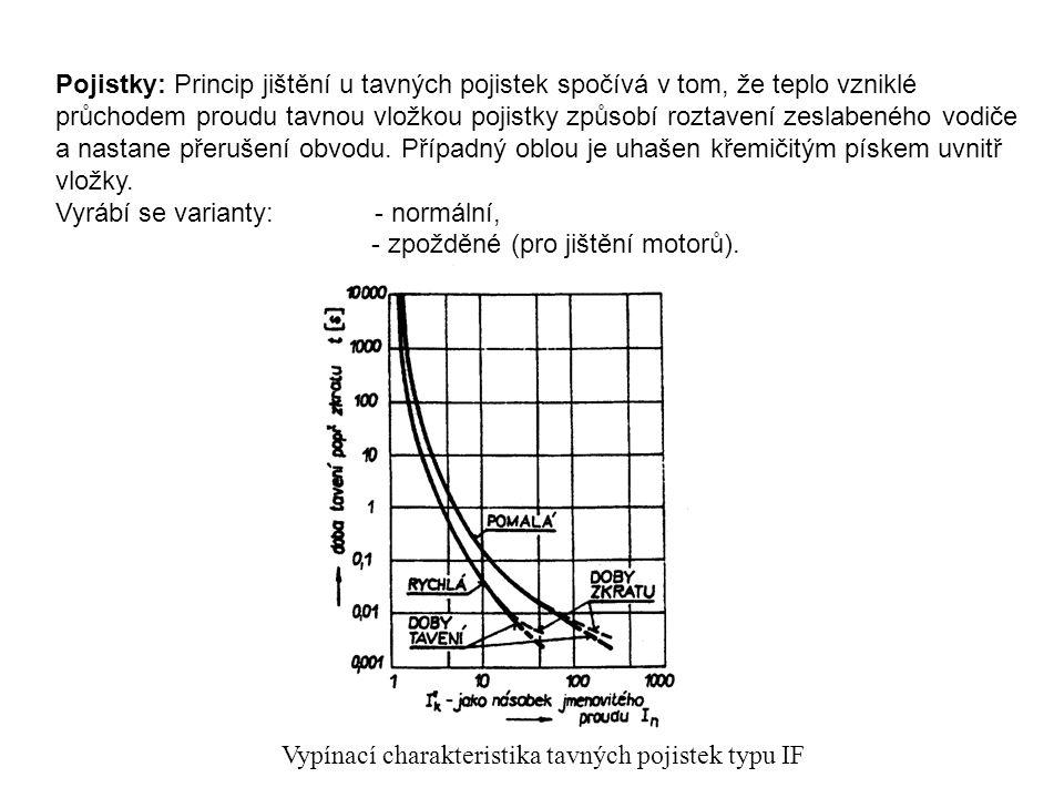 Pojistky: Princip jištění u tavných pojistek spočívá v tom, že teplo vzniklé průchodem proudu tavnou vložkou pojistky způsobí roztavení zeslabeného vo