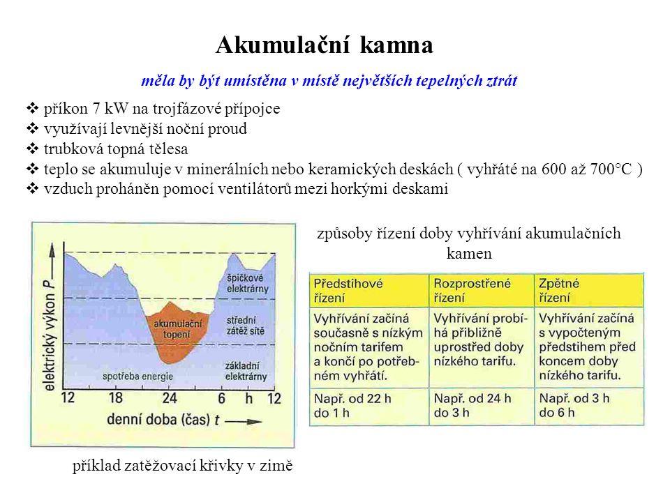 Akumulační kamna  příkon 7 kW na trojfázové přípojce  využívají levnější noční proud  trubková topná tělesa  teplo se akumuluje v minerálních nebo