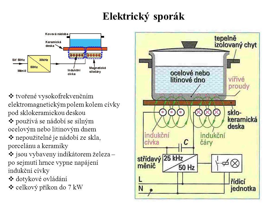 Elektrický sporák indukční varné zóny  tvořené vysokofrekvenčním elektromagnetickým polem kolem cívky pod sklokeramickou deskou  používá se nádobí s
