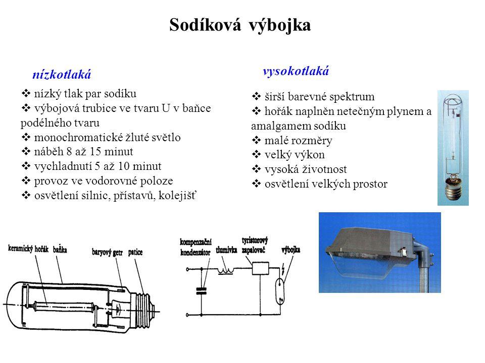 Sodíková výbojka nízkotlaká vysokotlaká  nízký tlak par sodíku  výbojová trubice ve tvaru U v baňce podélného tvaru  monochromatické žluté světlo 