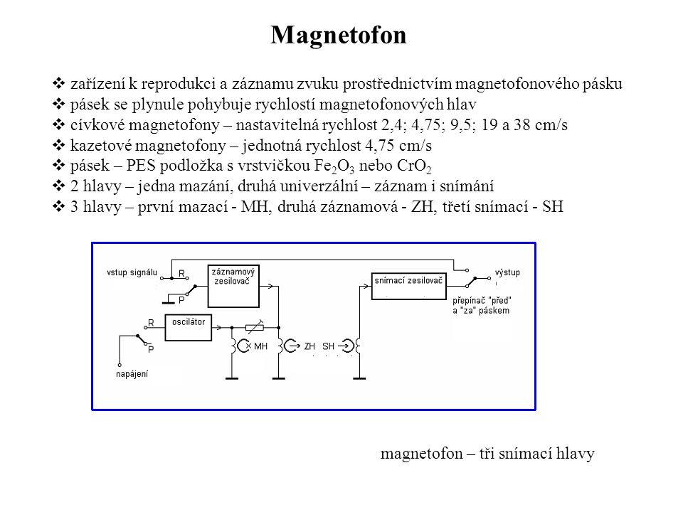 Magnetofon magnetofon – tři snímací hlavy  zařízení k reprodukci a záznamu zvuku prostřednictvím magnetofonového pásku  pásek se plynule pohybuje ry
