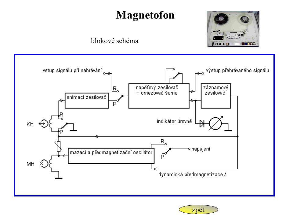 Magnetofon blokové schéma zpět