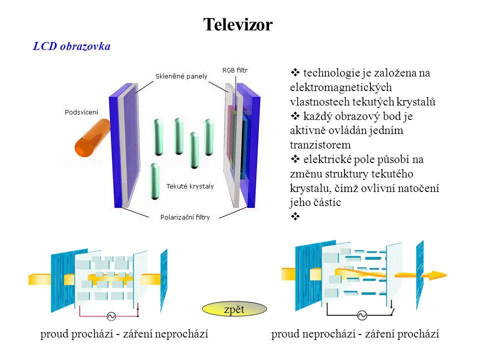 Televizor LCD obrazovka proud prochází - záření neprocházíproud neprochází - záření prochází  technologie je založena na elektromagnetických vlastnos