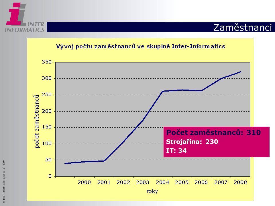 © Inter-Informatics, spol. s r.o. 2007 Zaměstnanci Počet zaměstnanců: 310 Strojařina: 230 IT: 34
