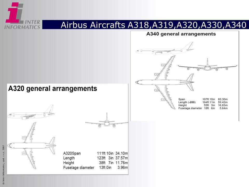 © Inter-Informatics, spol. s r.o. 2007 Airbus Aircrafts A318,A319,A320,A330,A340