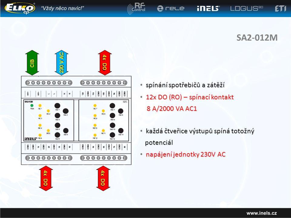 SA2-012M spínání spotřebičů a zátěží • spínání spotřebičů a zátěží 12x DO (RO) – spínací kontakt • 12x DO (RO) – spínací kontakt 8 A/2000 VA AC1 8 A/2000 VA AC1 každá čtveřice výstupů spíná totožný potenciál • každá čtveřice výstupů spíná totožný potenciál CIB 4x DO 230 V AC napájení jednotky 230V AC • napájení jednotky 230V AC 4x DO