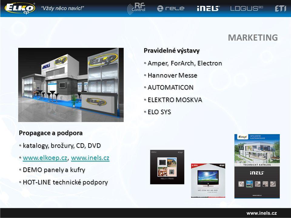 MARKETING Pravidelné výstavy • Amper, ForArch, Electron • Hannover Messe • AUTOMATICON • ELEKTRO MOSKVA • ELO SYS Propagace a podpora • katalogy, brožury, CD, DVD • www.elkoep.cz, www.inels.cz www.elkoep.czwww.inels.czwww.elkoep.czwww.inels.cz • DEMO panely a kufry • HOT-LINE technické podpory