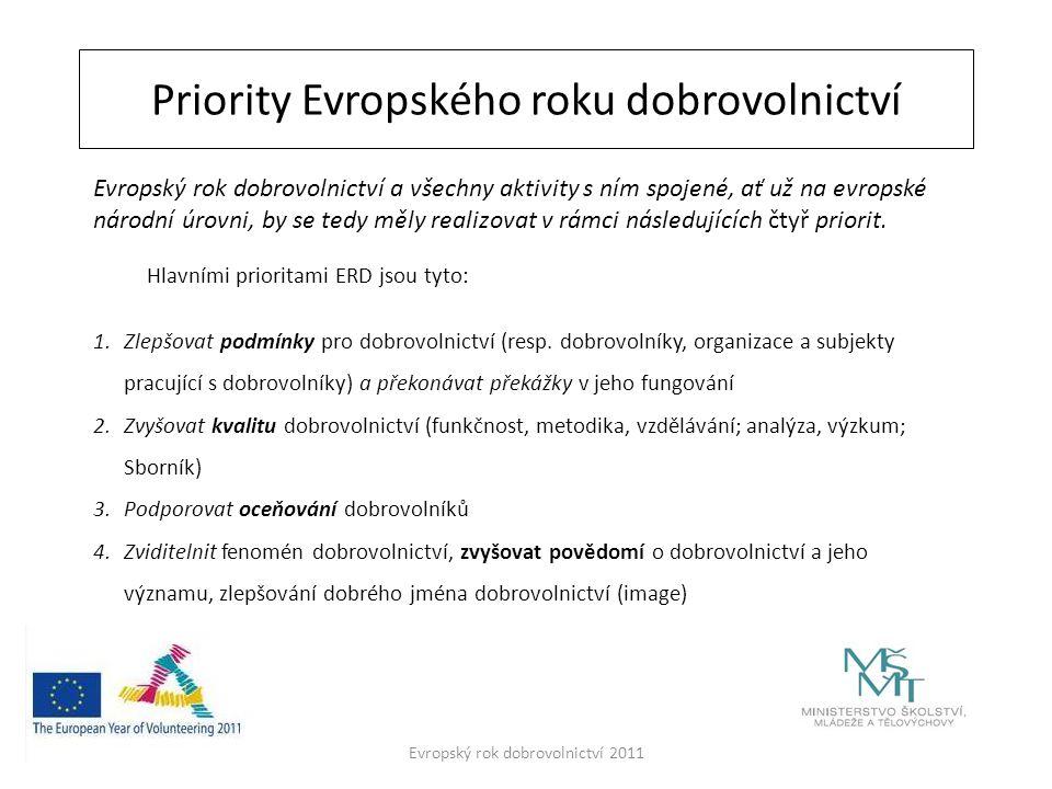 Priority Evropského roku dobrovolnictví Evropský rok dobrovolnictví a všechny aktivity s ním spojené, ať už na evropské národní úrovni, by se tedy měly realizovat v rámci následujících čtyř priorit.