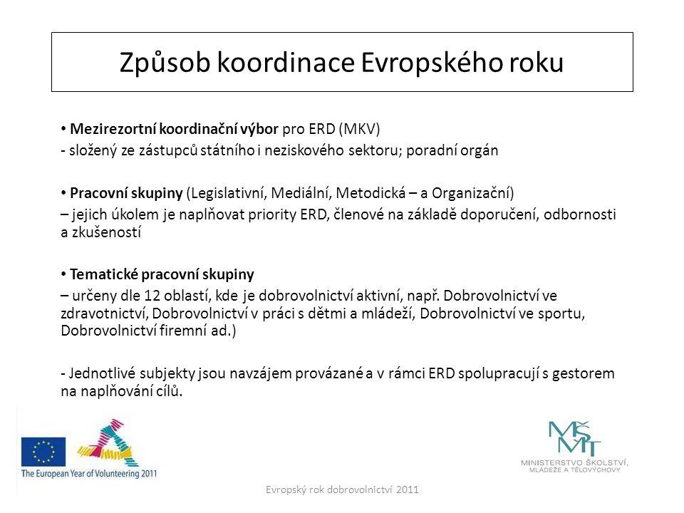 Způsob koordinace Evropského roku • Mezirezortní koordinační výbor pro ERD (MKV) - složený ze zástupců státního i neziskového sektoru; poradní orgán • Pracovní skupiny (Legislativní, Mediální, Metodická – a Organizační) – jejich úkolem je naplňovat priority ERD, členové na základě doporučení, odbornosti a zkušeností • Tematické pracovní skupiny – určeny dle 12 oblastí, kde je dobrovolnictví aktivní, např.