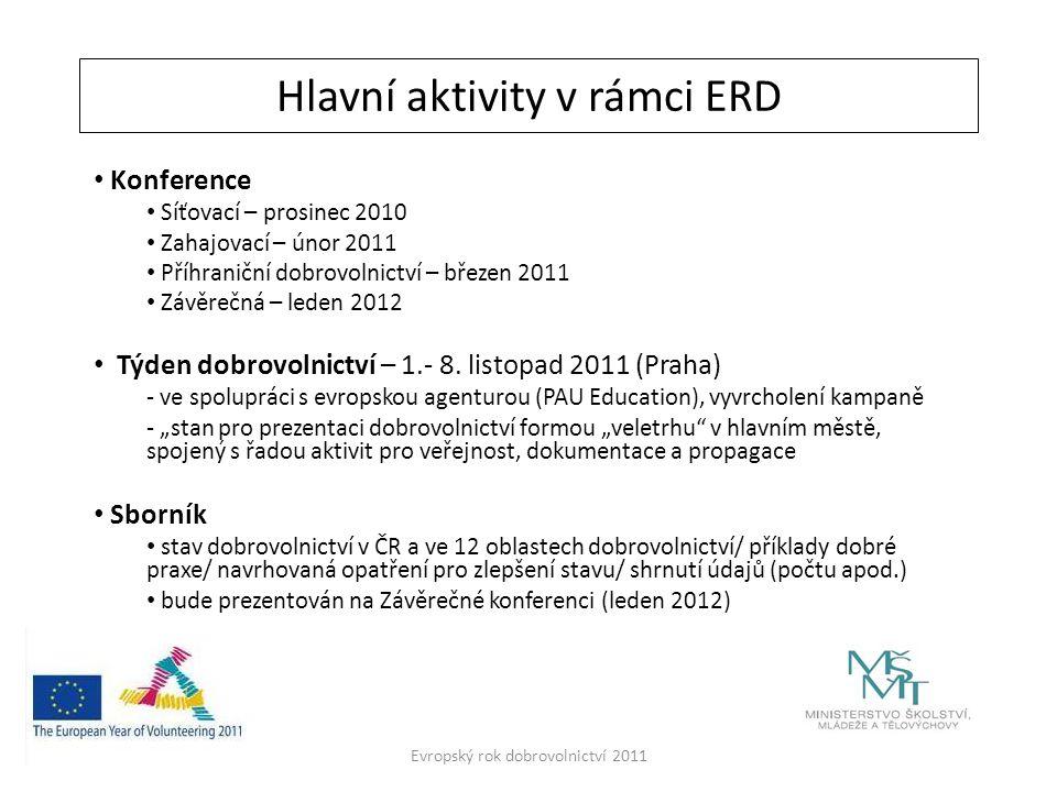 Hlavní aktivity v rámci ERD • Konference • Síťovací – prosinec 2010 • Zahajovací – únor 2011 • Příhraniční dobrovolnictví – březen 2011 • Závěrečná – leden 2012 • Týden dobrovolnictví – 1.- 8.