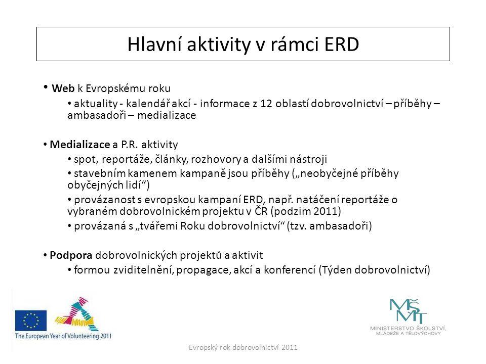 Financování ERD a Mimořádný dotační program MŠMT • Česká republika zažádala o grant od Evropské komise ve výši 100.000 EUR, určený na aktivity v rámci ERD na národní úrovni.