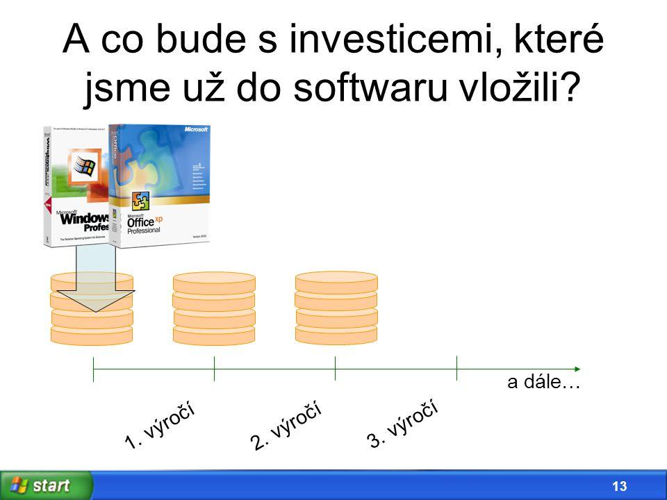 12 Orientační ceny za 1 rok PlatformaOffice Windows Pro Core CAL Úroveň A: 10 až 49 PC $ 275.28$ 182.59$ 58.58$ 82.71 Úroveň B: 50 až 249 PC $ 262.18$ 173.91$ 55.78$ 78.76 Úroveň C: 250 a více PC $ 249.69$ 165.61$ 53.13$ 75.02 Licence v libovolném jazyce.