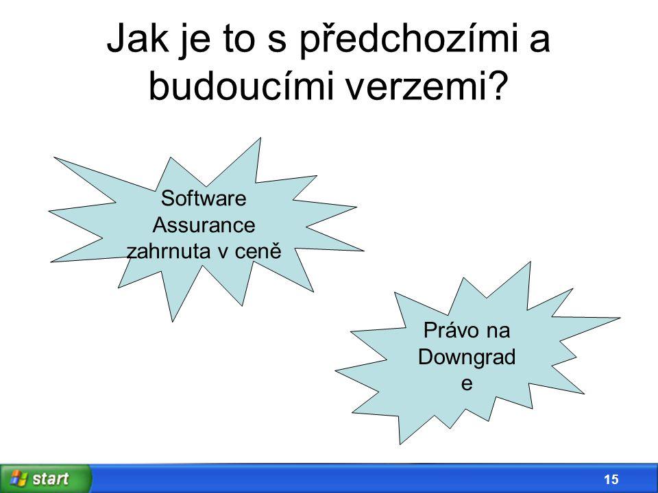 14 50% Sleva Up-To-Date! Produkty, s nimiž získáte slevu up-to-date Windows Windows XP Pro Windows 2000 Pro Office Office XP (všechny edice) Office 20