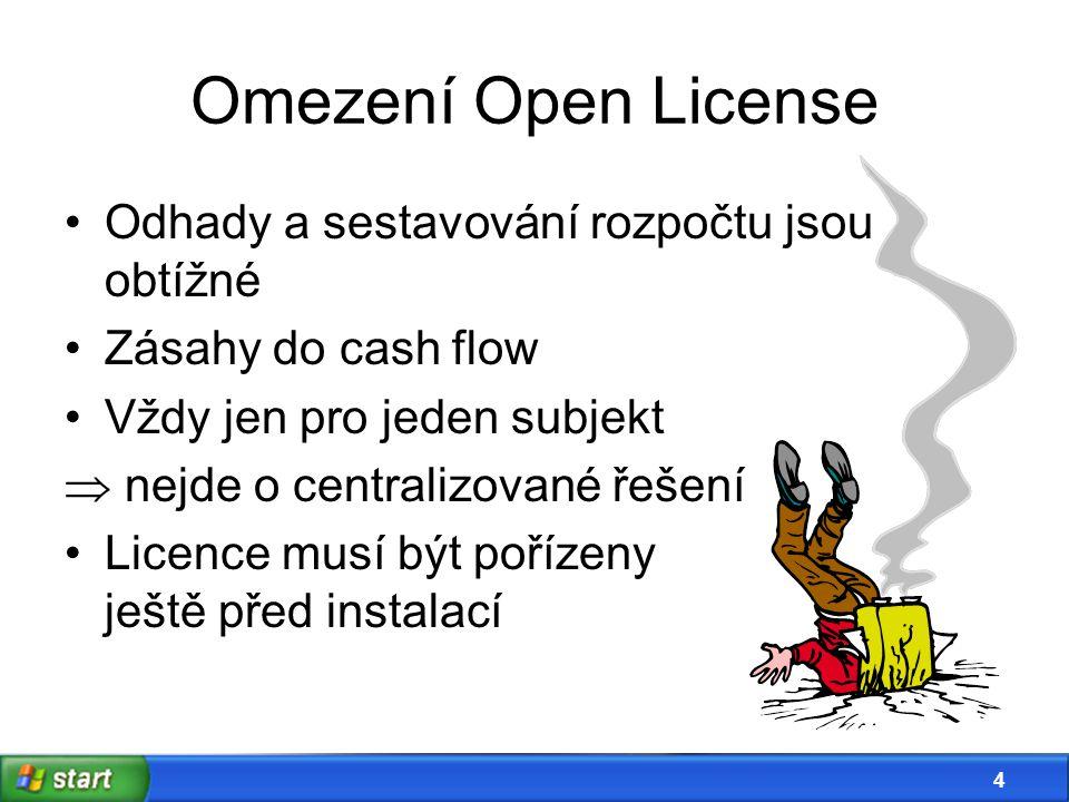 4 Omezení Open License •Odhady a sestavování rozpočtu jsou obtížné •Zásahy do cash flow •Vždy jen pro jeden subjekt  nejde o centralizované řešení •Licence musí být pořízeny ještě před instalací