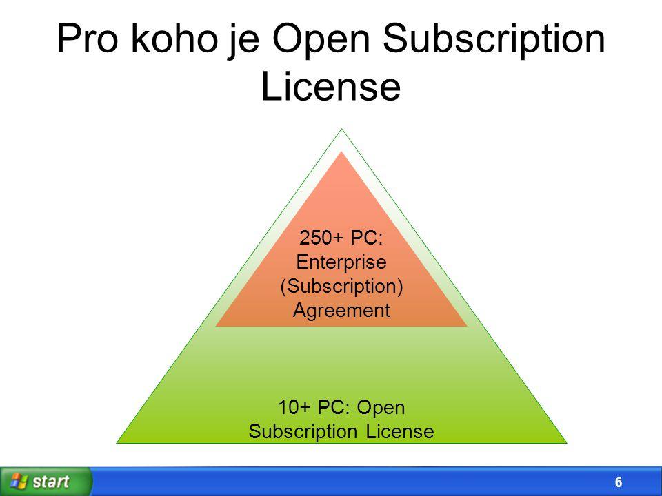 5 Řešení: Open Subscription License 1 cena 1 objednávka za rok 1 centrální smlouva pronájem