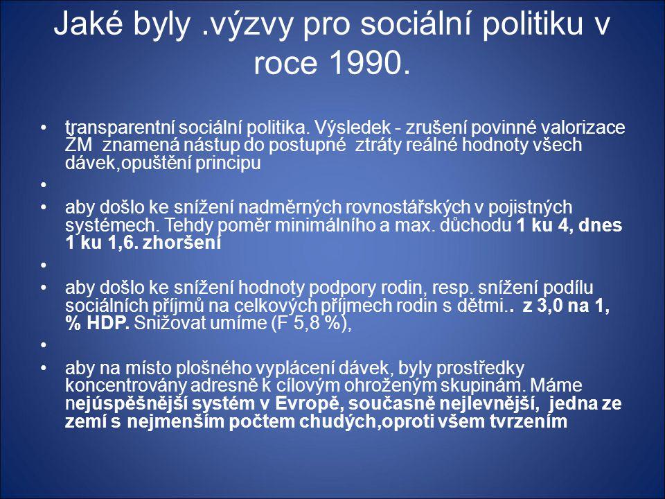 Jaké byly.výzvy pro sociální politiku v roce 1990. •transparentní sociální politika. Výsledek - zrušení povinné valorizace ŽM znamená nástup do postup